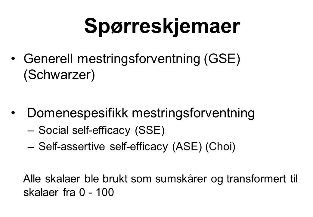 Spørreskjemaer Generell mestringsforventning (GSE) (Schwarzer) Domenespesifikk mestringsforventning –Social self-efficacy (SSE) –Self-assertive self-efficacy (ASE) (Choi) Alle skalaer ble brukt som sumskårer og transformert til skalaer fra 0 - 100