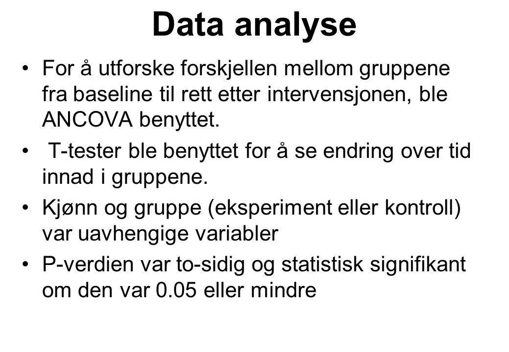 Data analyse For å utforske forskjellen mellom gruppene fra baseline til rett etter intervensjonen, ble ANCOVA benyttet. T-tester ble benyttet for å s
