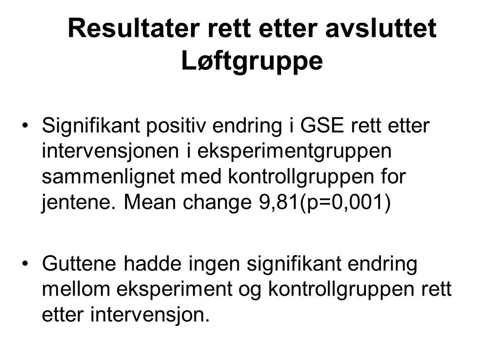 Resultater rett etter avsluttet Løftgruppe Signifikant positiv endring i GSE rett etter intervensjonen i eksperimentgruppen sammenlignet med kontrollgruppen for jentene.