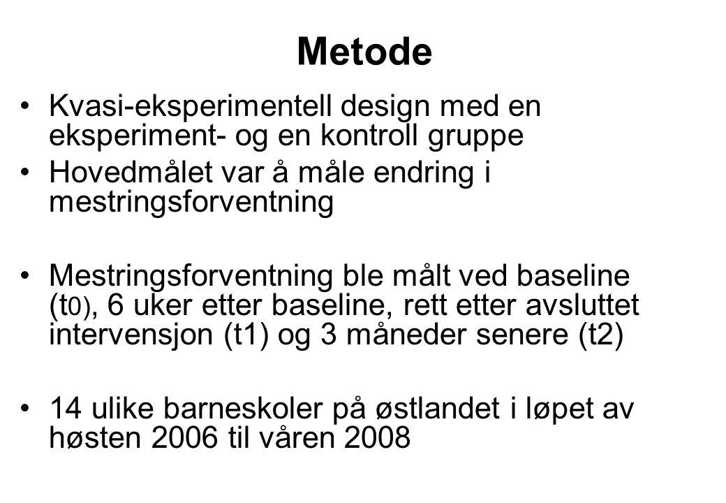 Metode Kvasi-eksperimentell design med en eksperiment- og en kontroll gruppe Hovedmålet var å måle endring i mestringsforventning Mestringsforventning ble målt ved baseline (t 0), 6 uker etter baseline, rett etter avsluttet intervensjon (t1) og 3 måneder senere (t2) 14 ulike barneskoler på østlandet i løpet av høsten 2006 til våren 2008