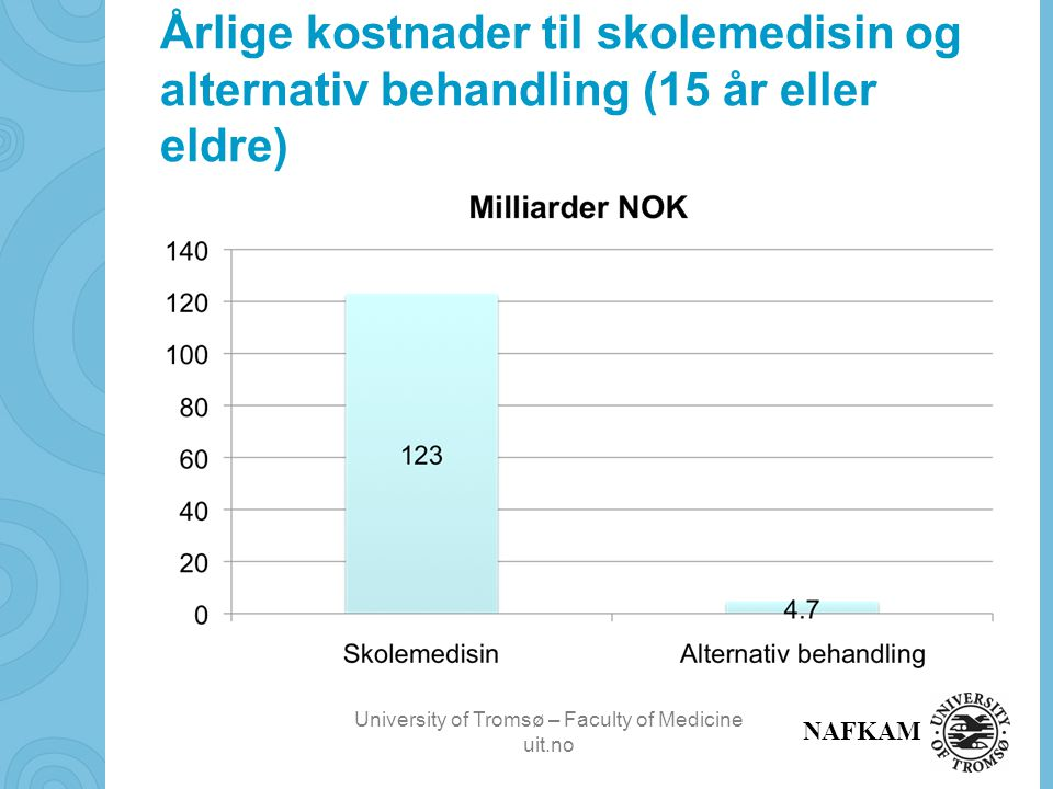 University of Tromsø – Faculty of Medicine uit.no NAFKAM Årlige kostnader til skolemedisin og alternativ behandling (15 år eller eldre)