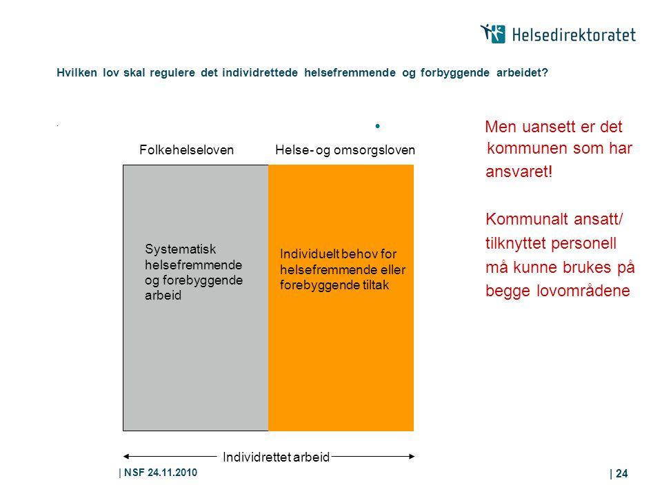 | NSF 24.11.2010 | 24 Hvilken lov skal regulere det individrettede helsefremmende og forbyggende arbeidet?.