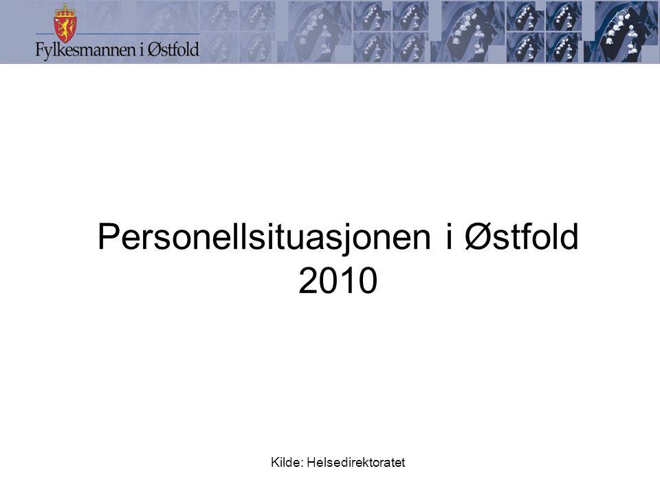 Personellsituasjonen i Østfold 2010 Kilde: Helsedirektoratet