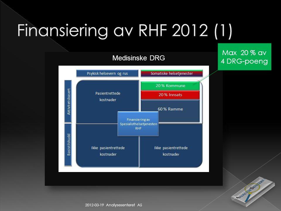 2012-03-19 Analysesenteret AS Max 20 % av 4 DRG-poeng Max 20 % av 4 DRG-poeng Medisinske DRG