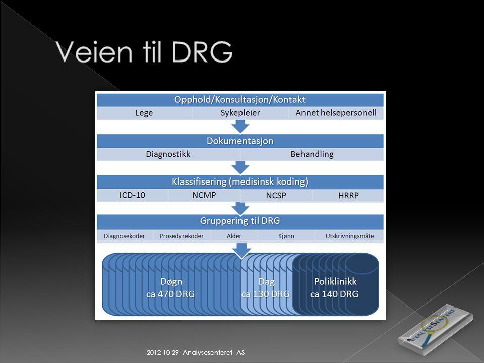 Først lukket og låst…. … stadig større åpning 2008 12 DRG gjenstår 2012