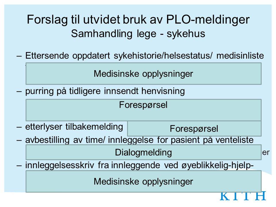 Forslag til utvidet bruk av PLO-meldinger Samhandling lege - sykehus –Ettersende oppdatert sykehistorie/helsestatus/ medisinliste for pasienter som ha