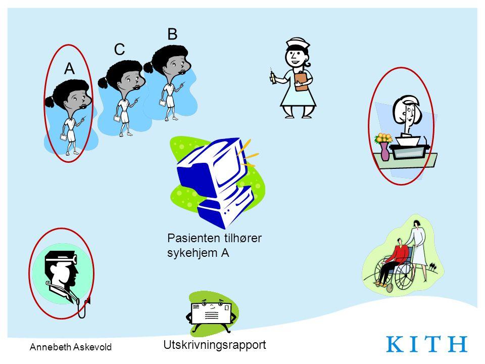 Annebeth Askevold Utskrivningsrapport Pasienten tilhører sykehjem A A C B
