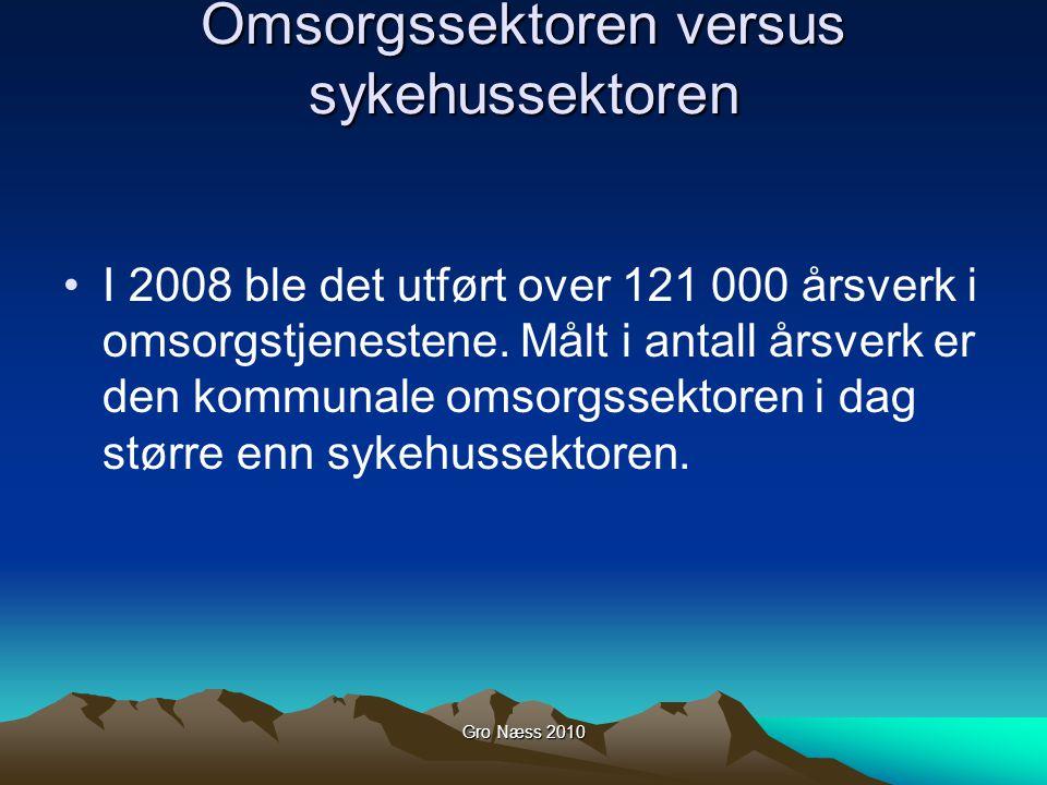 Gro Næss 2010 Omsorgssektoren versus sykehussektoren I 2008 ble det utført over 121 000 årsverk i omsorgstjenestene.