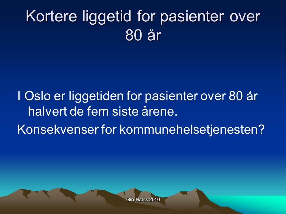 Gro Næss 2010 Kortere liggetid for pasienter over 80 år I Oslo er liggetiden for pasienter over 80 år halvert de fem siste årene. Konsekvenser for kom