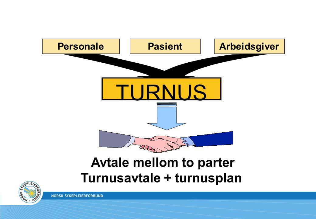 PasientPersonaleArbeidsgiver TURNUS Avtale mellom to parter Turnusavtale + turnusplan