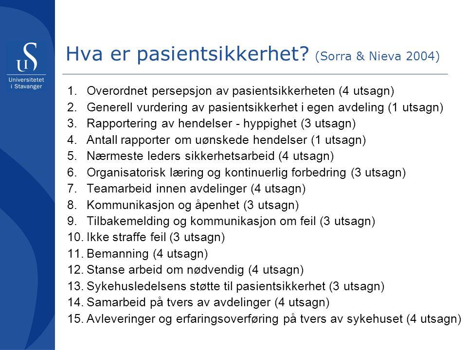 Hva er pasientsikkerhet? (Sorra & Nieva 2004) 1.Overordnet persepsjon av pasientsikkerheten (4 utsagn) 2.Generell vurdering av pasientsikkerhet i egen