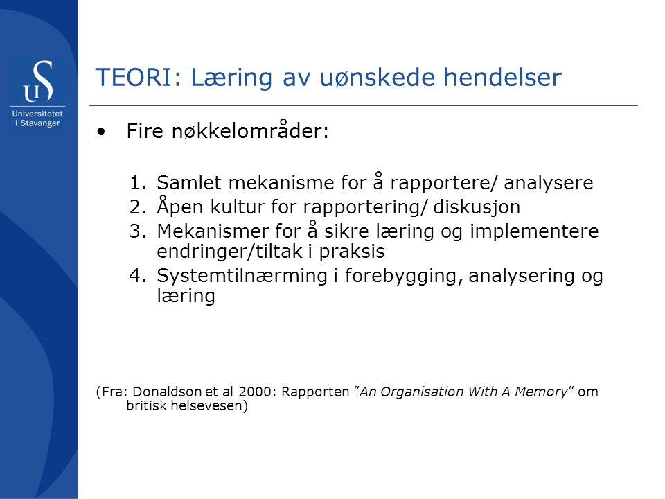 TEORI: Læring av uønskede hendelser Fire nøkkelområder: 1.Samlet mekanisme for å rapportere/ analysere 2.Åpen kultur for rapportering/ diskusjon 3.Mek