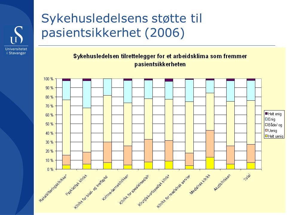 Sykehusledelsens støtte til pasientsikkerhet (2006)