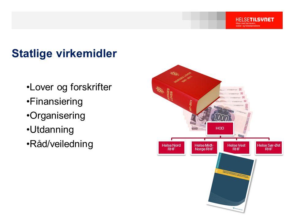 HOD Helse Nord RHF Helse Midt- Norge RHF Helse Vest RHF Helse Sør-Øst RHF Statlige virkemidler Lover og forskrifter Finansiering Organisering Utdanning Råd/veiledning