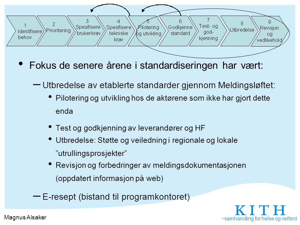 ~samhandling for helse og velferd Magnus Alsaker Fokus de senere årene i standardiseringen har vært: – Utbredelse av etablerte standarder gjennom Meld