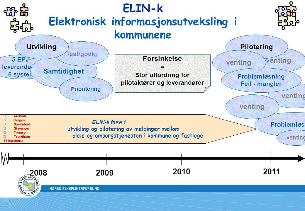 5 EPJ- leverandører, 6 system Samtidighet Test/godkj ELIN-k Elektronisk informasjonsutveksling i kommunene 20082009 2010 ELIN-k fase 1 utvikling og pi