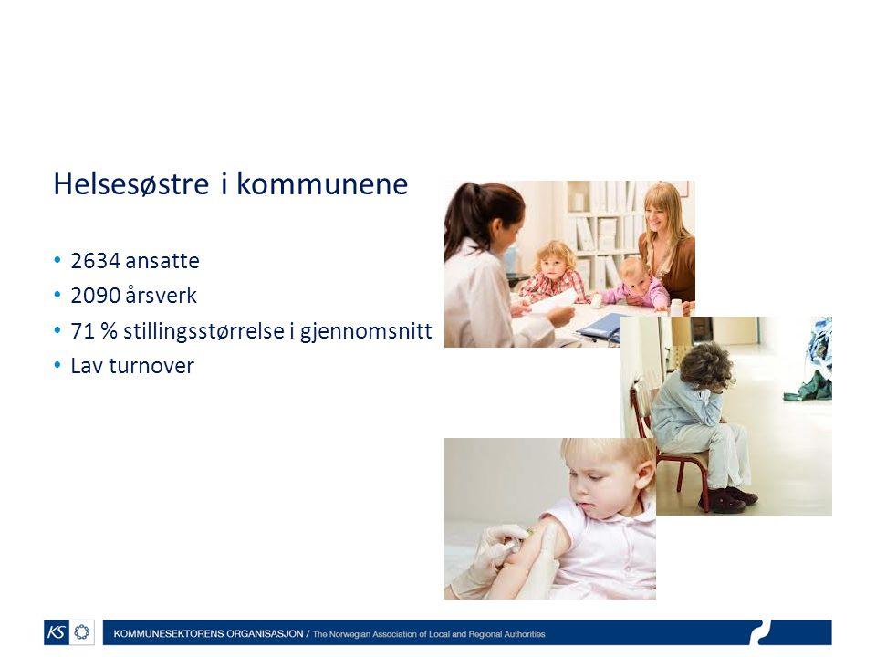 Helsesøstre i kommunene 2634 ansatte 2090 årsverk 71 % stillingsstørrelse i gjennomsnitt Lav turnover