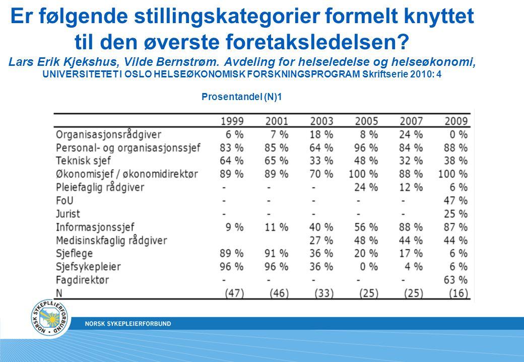 Er følgende stillingskategorier formelt knyttet til den øverste foretaksledelsen? Lars Erik Kjekshus, Vilde Bernstrøm. Avdeling for helseledelse og he