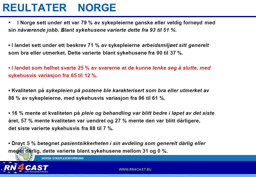 WWW.RN4CAST.EU REULTATER NORGE  I Norge sett under ett var 79 % av sykepleierne ganske eller veldig fornøyd med sin nåværende jobb. Blant sykehusene