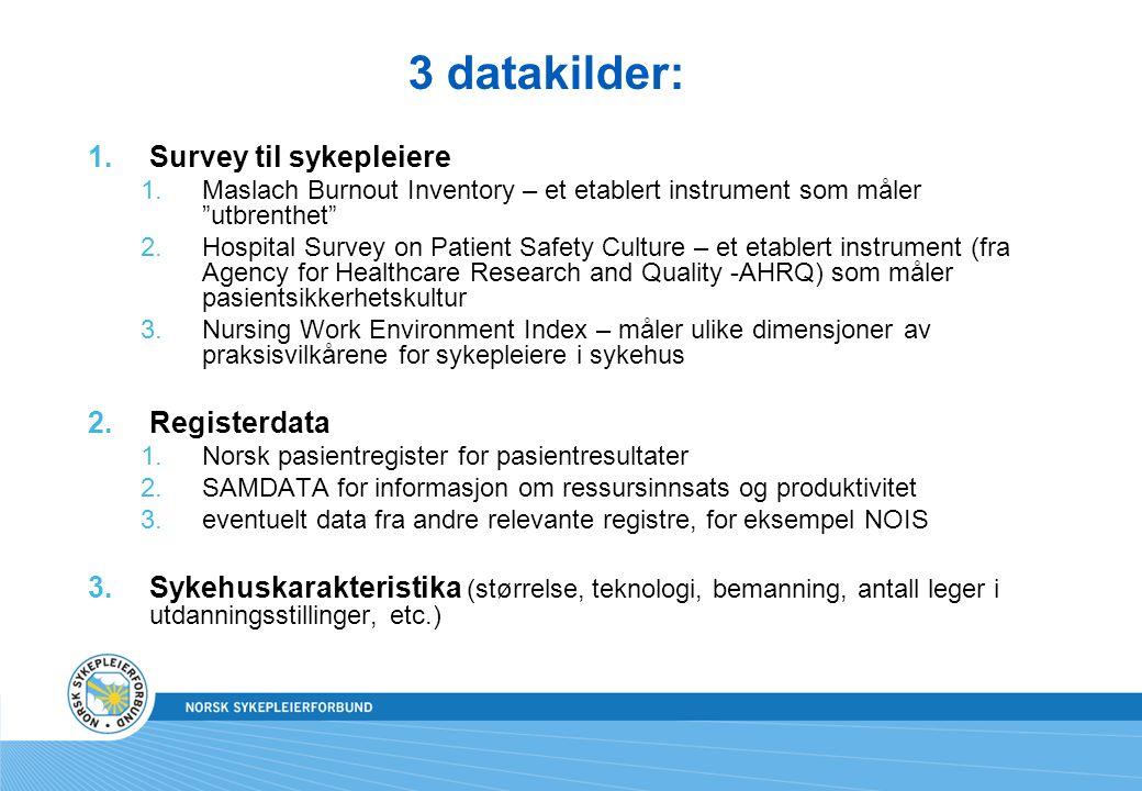 "3 datakilder: 1.Survey til sykepleiere 1.Maslach Burnout Inventory – et etablert instrument som måler ""utbrenthet"" 2.Hospital Survey on Patient Safety"