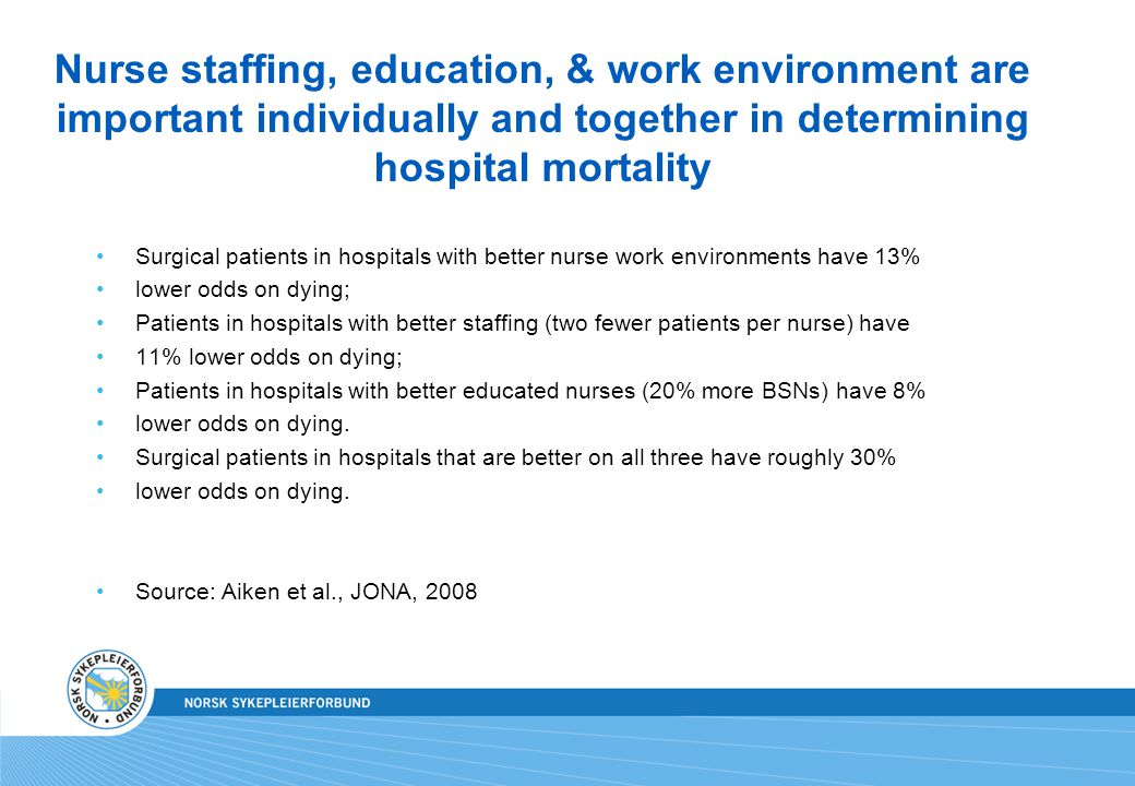 Nurse staffing, education, & work environment are important individually and together in determining hospital mortality Surgical patients in hospitals