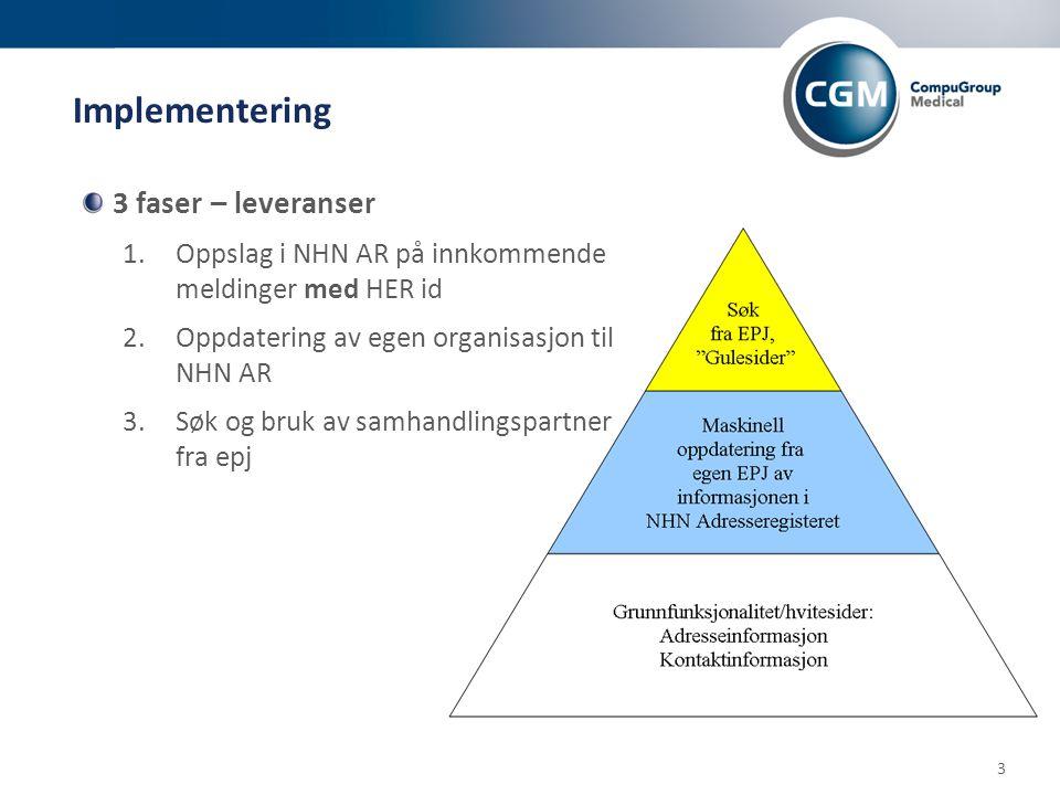 Implementering 3 faser – leveranser 1.Oppslag i NHN AR på innkommende meldinger med HER id 2.Oppdatering av egen organisasjon til NHN AR 3.Søk og bruk av samhandlingspartner fra epj 3