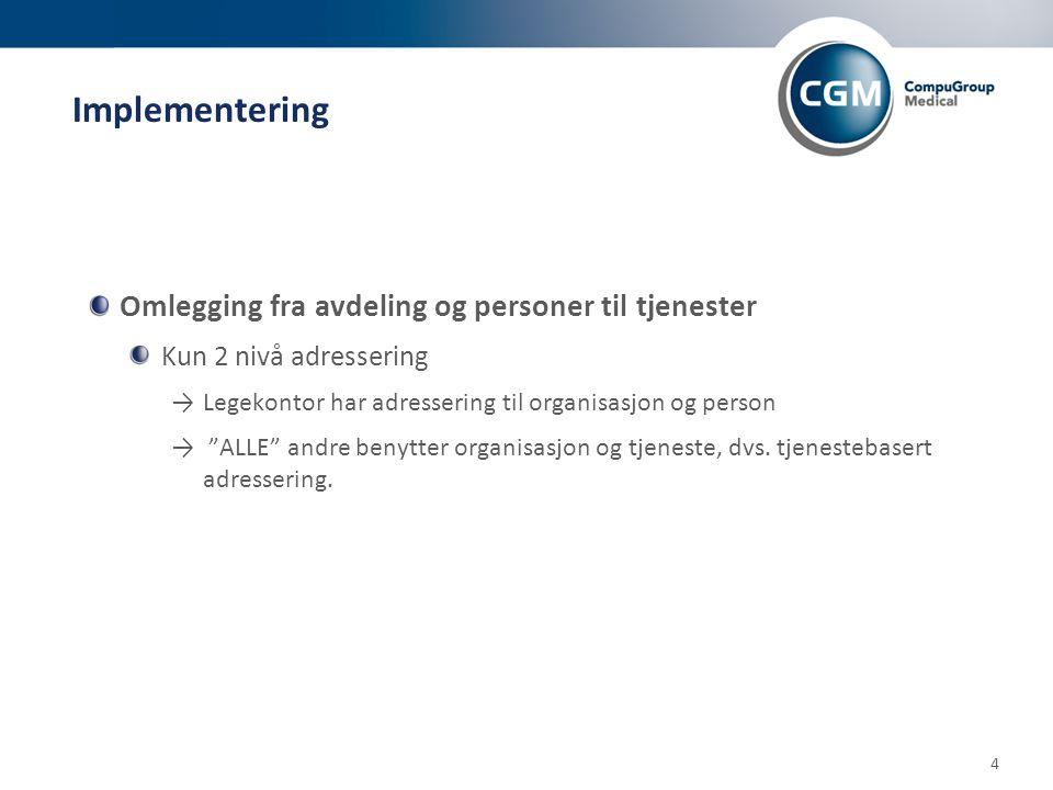 Implementering Omlegging fra avdeling og personer til tjenester Kun 2 nivå adressering →Legekontor har adressering til organisasjon og person → ALLE andre benytter organisasjon og tjeneste, dvs.