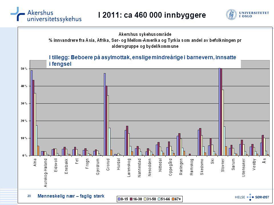 Menneskelig nær – faglig sterk 20 I 2011: ca 460 000 innbyggere I tillegg: Beboere på asylmottak, enslige mindreårige i barnevern, innsatte i fengsel
