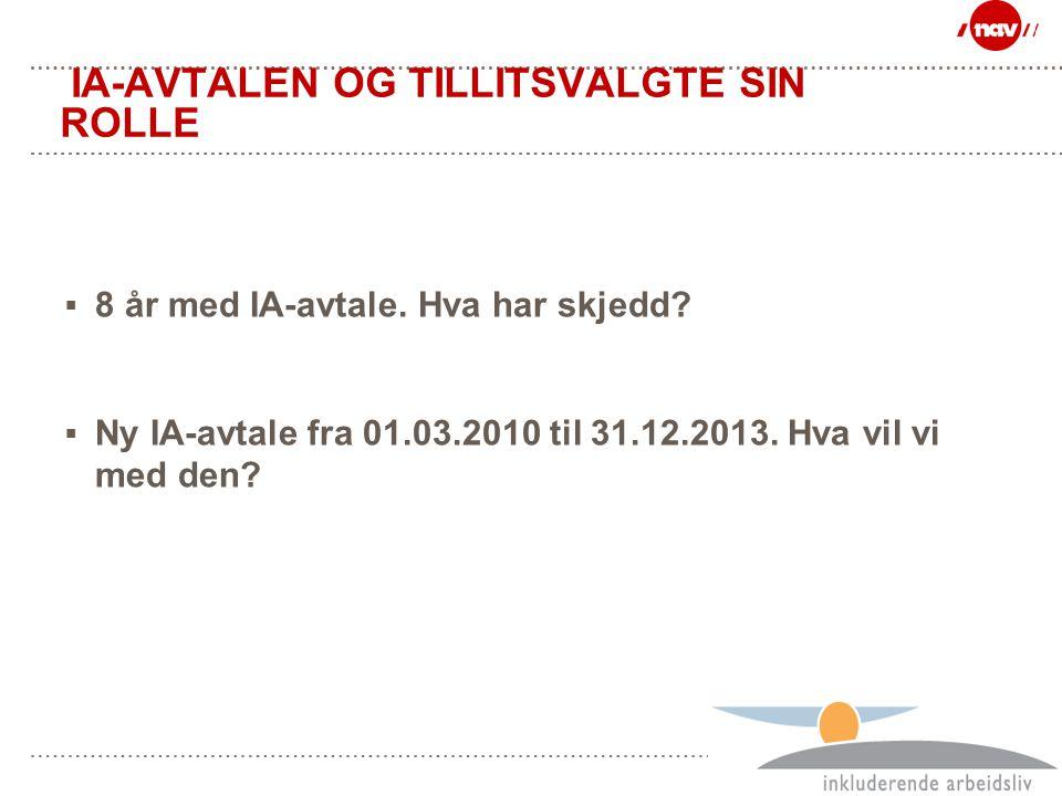 Side 6 IA-AVTALEN OG TILLITSVALGTE SIN ROLLE  8 år med IA-avtale. Hva har skjedd?  Ny IA-avtale fra 01.03.2010 til 31.12.2013. Hva vil vi med den?