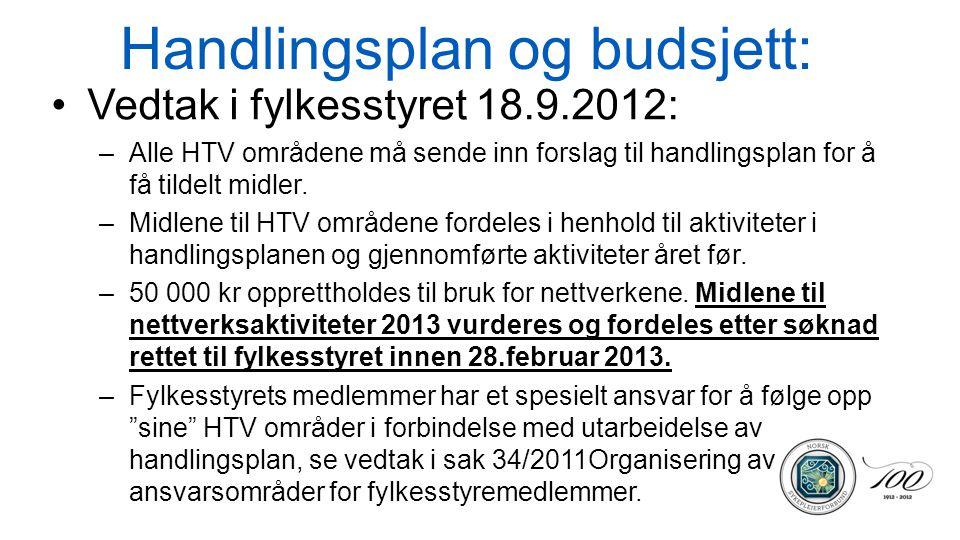 Handlingsplan og budsjett: Vedtak i fylkesstyret 18.9.2012: –Alle HTV områdene må sende inn forslag til handlingsplan for å få tildelt midler.