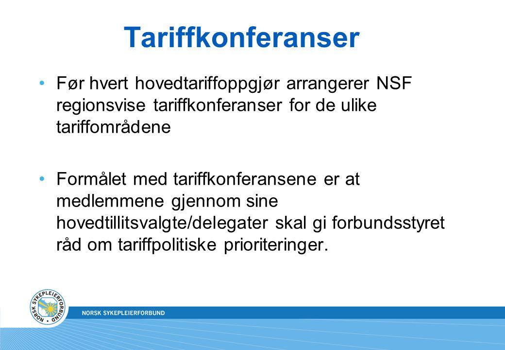 Tariffkonferanser Før hvert hovedtariffoppgjør arrangerer NSF regionsvise tariffkonferanser for de ulike tariffområdene Formålet med tariffkonferansene er at medlemmene gjennom sine hovedtillitsvalgte/delegater skal gi forbundsstyret råd om tariffpolitiske prioriteringer.