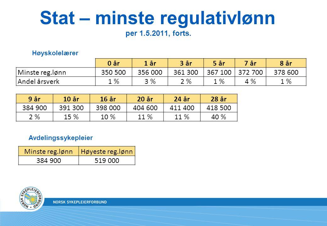 Stat – minste regulativlønn per 1.5.2011, forts.