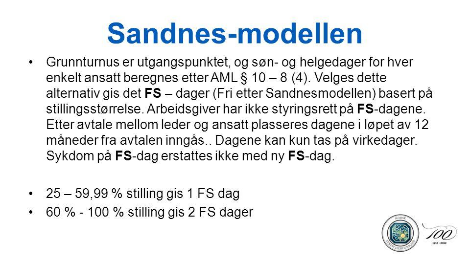 Sandnes-modellen Grunnturnus er utgangspunktet, og søn- og helgedager for hver enkelt ansatt beregnes etter AML § 10 – 8 (4). Velges dette alternativ