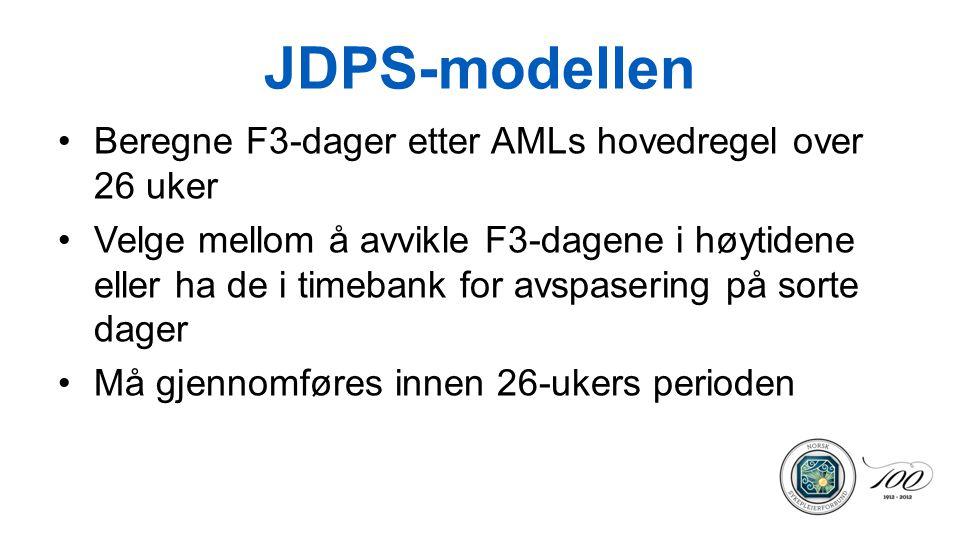 JDPS-modellen Beregne F3-dager etter AMLs hovedregel over 26 uker Velge mellom å avvikle F3-dagene i høytidene eller ha de i timebank for avspasering