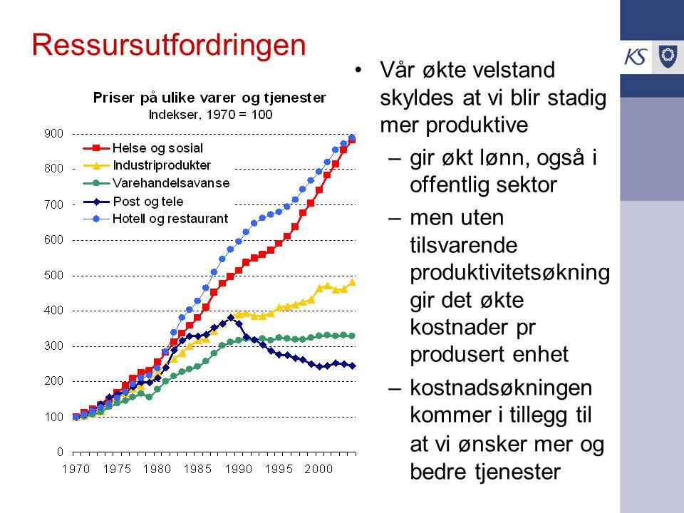 Ressursutfordringen Vår økte velstand skyldes at vi blir stadig mer produktive –gir økt lønn, også i offentlig sektor –men uten tilsvarende produktivitetsøkning gir det økte kostnader pr produsert enhet –kostnadsøkningen kommer i tillegg til at vi ønsker mer og bedre tjenester Kilde: SSB, Nasjonalregnskap