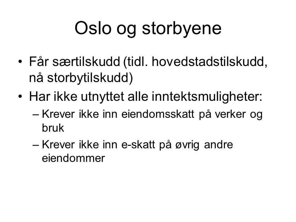 Oslo og storbyene Får særtilskudd (tidl.