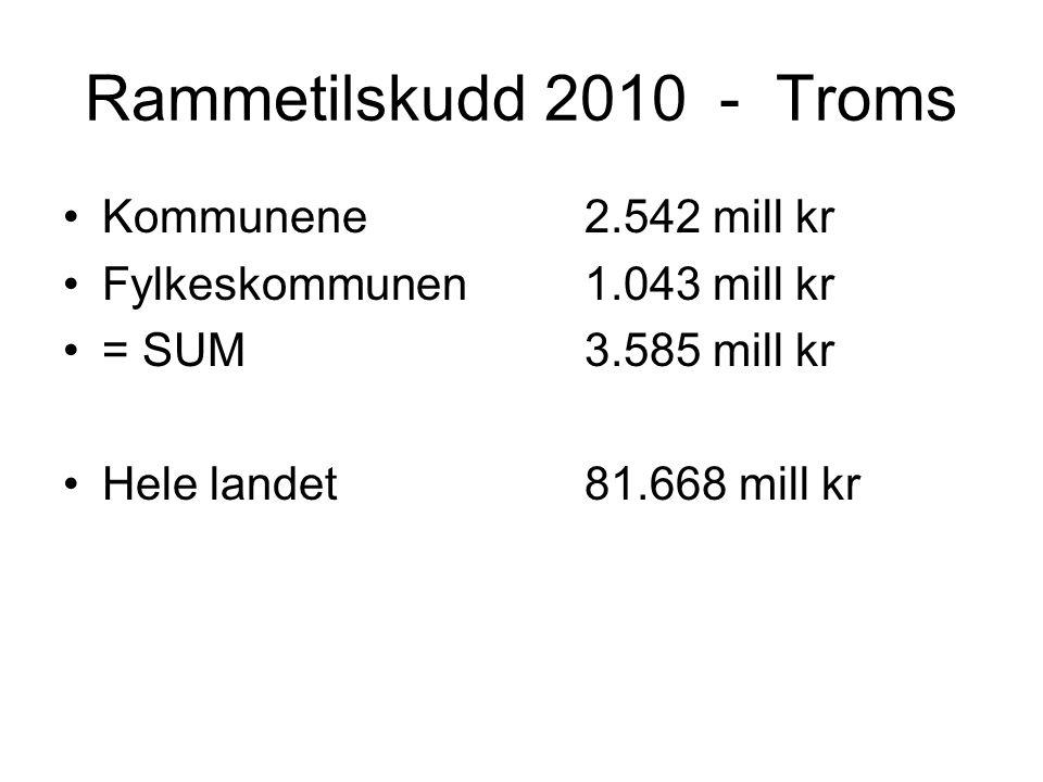 Frie inntekter - 2010 Kommunene6.050 mill kr Fylkeskommunen2.253 mill kr = SUM8.303 mill kr Hele landet226.207 mill kr