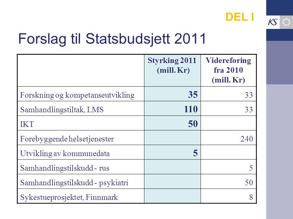 Forslag til Statsbudsjett 2011 Styrking 2011 (mill.