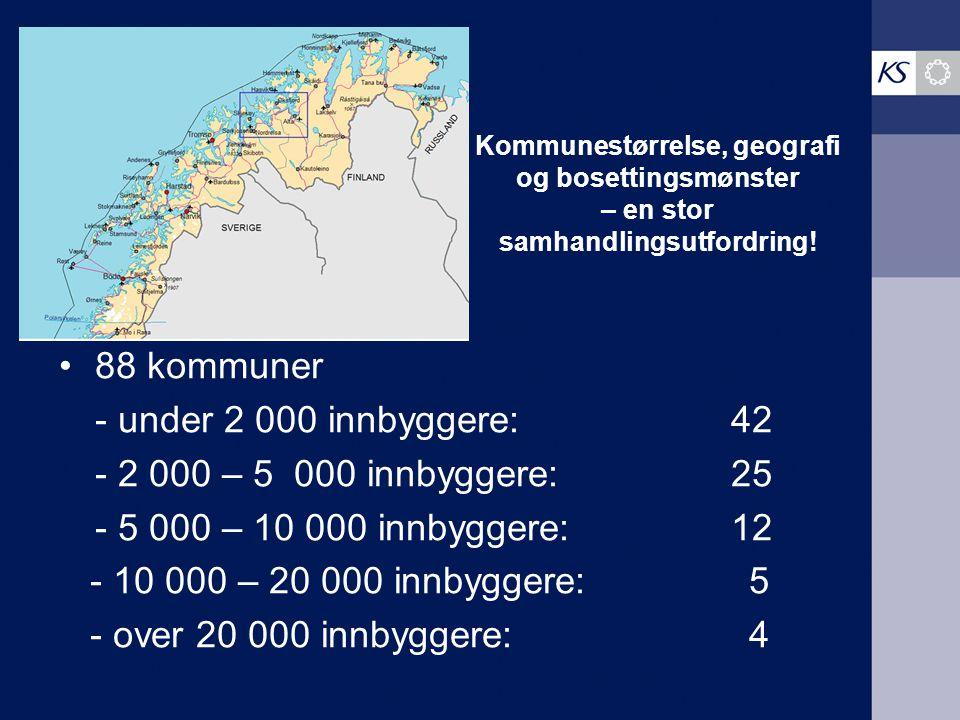 Kommunestørrelse, geografi og bosettingsmønster – en stor samhandlingsutfordring.