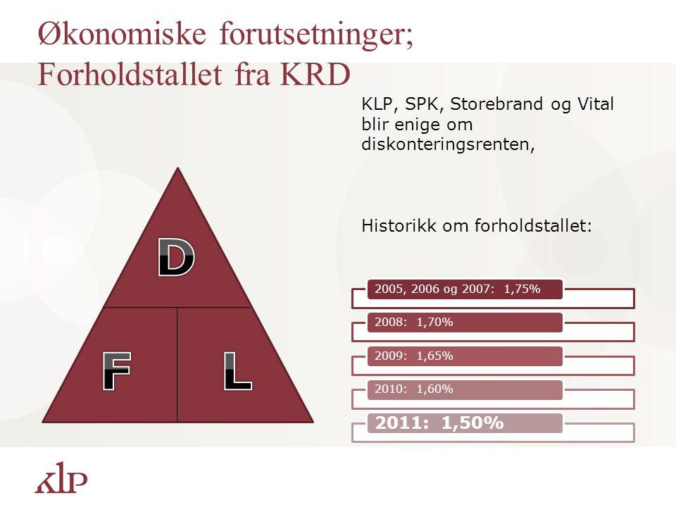 Økonomiske forutsetninger; Forholdstallet fra KRD KLP, SPK, Storebrand og Vital blir enige om diskonteringsrenten, Historikk om forholdstallet: 2005, 2006 og 2007: 1,75%2008: 1,70%2009: 1,65%2010: 1,60% 2011: 1,50%