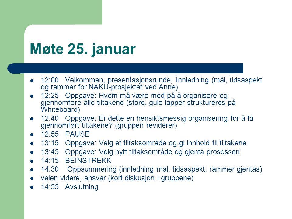 Møte 25. januar 12:00 Velkommen, presentasjonsrunde, Innledning (mål, tidsaspekt og rammer for NAKU-prosjektet ved Anne) 12:25 Oppgave: Hvem må være m