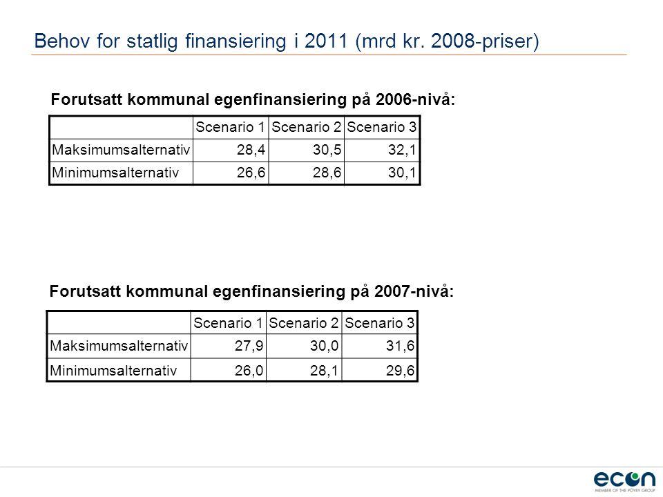 Behov for statlig finansiering i 2011 (mrd kr.