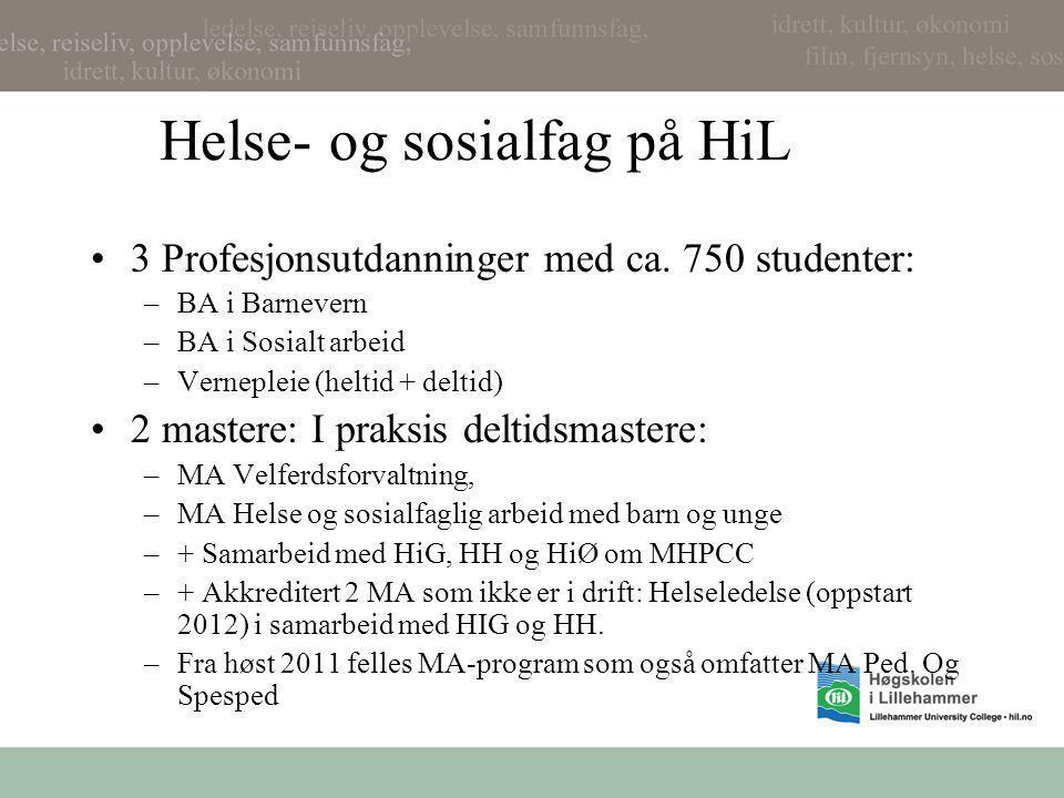 Helse- og sosialfag på HiL 3 Profesjonsutdanninger med ca.