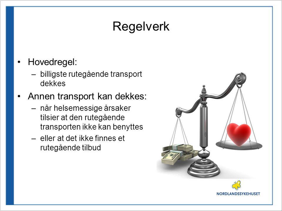 Regelverk Hovedregel: –billigste rutegående transport dekkes Annen transport kan dekkes: –når helsemessige årsaker tilsier at den rutegående transporten ikke kan benyttes –eller at det ikke finnes et rutegående tilbud