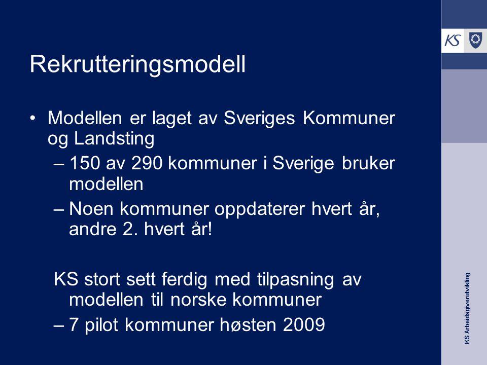 KS Arbeidsgiverutvikling Rekrutteringsmodell Modellen er laget av Sveriges Kommuner og Landsting –150 av 290 kommuner i Sverige bruker modellen –Noen