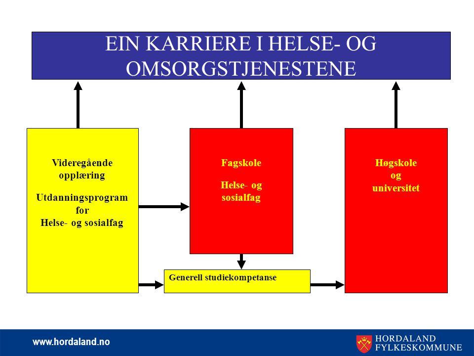 www.hordaland.no EIN KARRIERE I HELSE- OG OMSORGSTJENESTENE Videregående opplæring Utdanningsprogram for Helse- og sosialfag Generell studiekompetanse