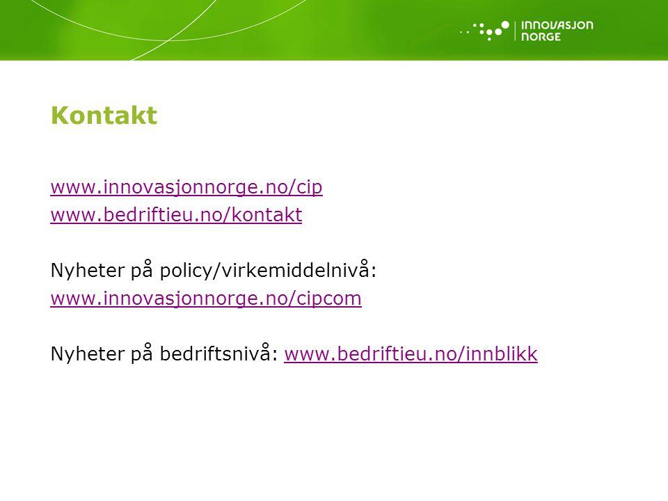 Kontakt www.innovasjonnorge.no/cip www.bedriftieu.no/kontakt Nyheter på policy/virkemiddelnivå: www.innovasjonnorge.no/cipcom Nyheter på bedriftsnivå: www.bedriftieu.no/innblikkwww.bedriftieu.no/innblikk