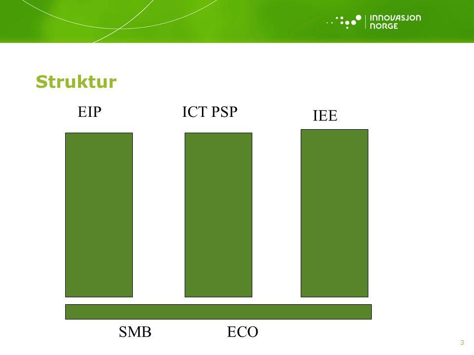 3 Struktur EIPICT PSP IEE SMBECO