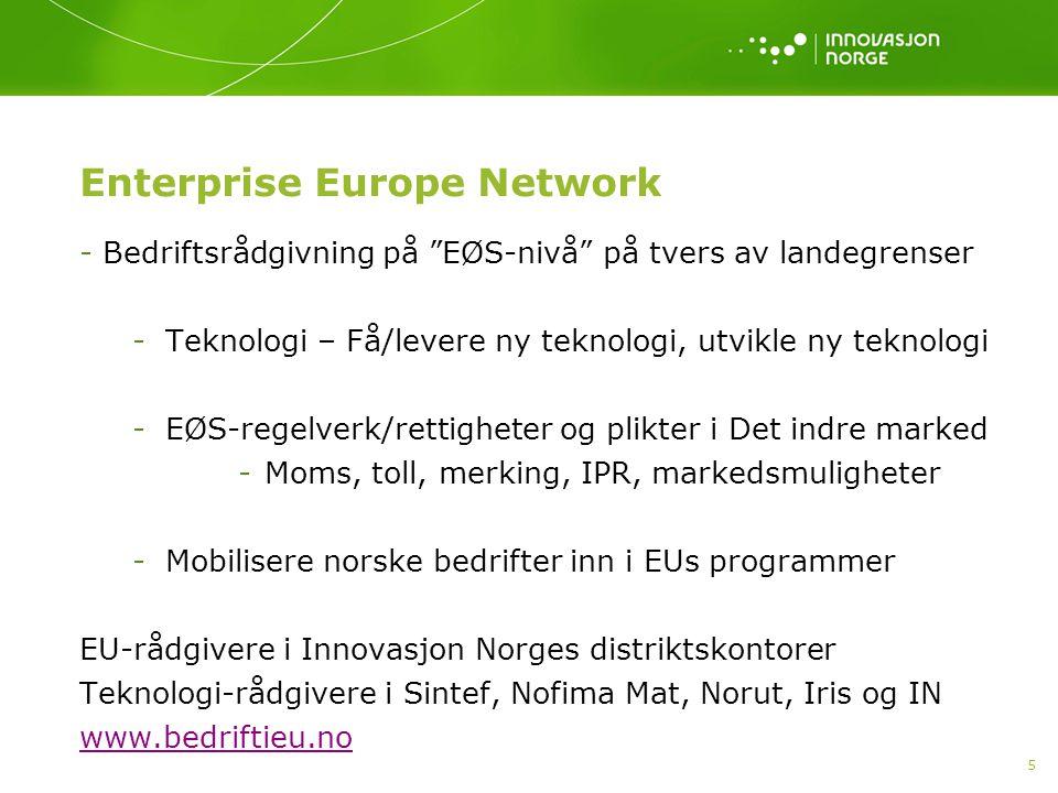 5 Enterprise Europe Network - Bedriftsrådgivning på EØS-nivå på tvers av landegrenser -Teknologi – Få/levere ny teknologi, utvikle ny teknologi -EØS-regelverk/rettigheter og plikter i Det indre marked -Moms, toll, merking, IPR, markedsmuligheter -Mobilisere norske bedrifter inn i EUs programmer EU-rådgivere i Innovasjon Norges distriktskontorer Teknologi-rådgivere i Sintef, Nofima Mat, Norut, Iris og IN www.bedriftieu.no