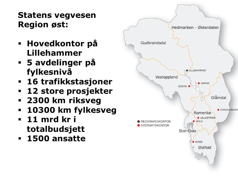Statens vegvesen Region øst:  Hovedkontor på Lillehammer  5 avdelinger på fylkesnivå  16 trafikkstasjoner  12 store prosjekter  2300 km riksveg 